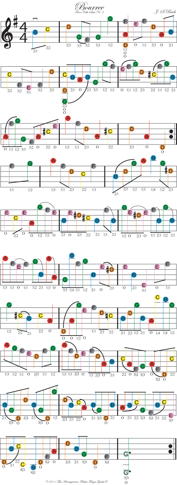 color coded free violin sheet music for bachs bourree
