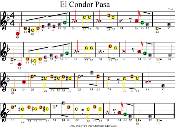 color coded violin sheet music for el condor pasa