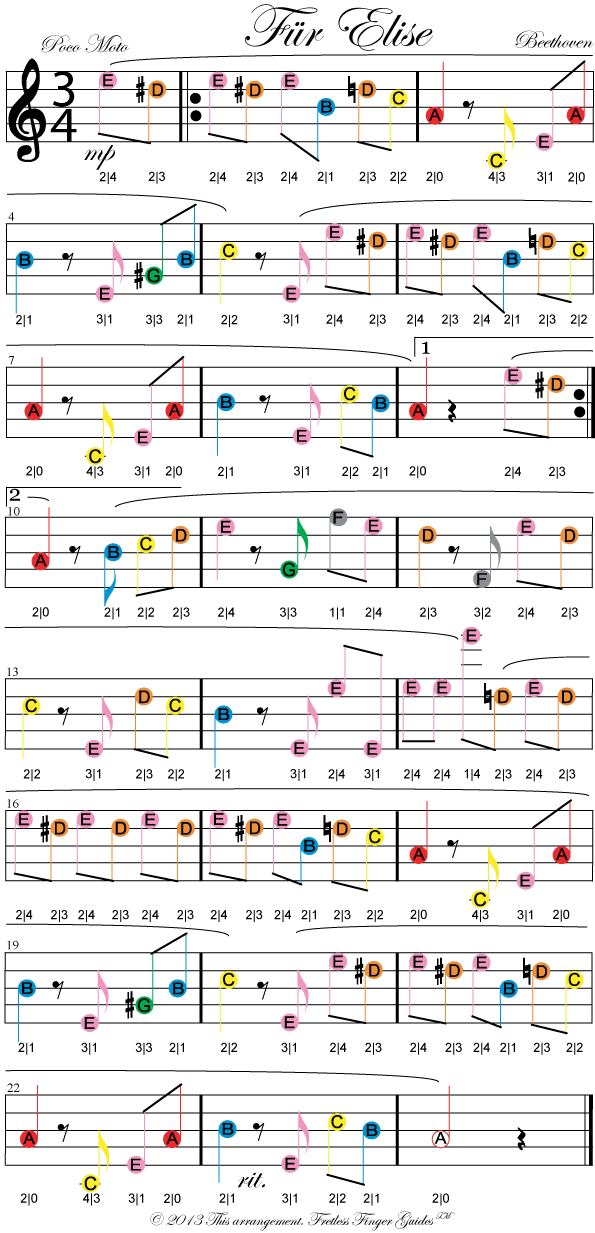 color coded violin sheet music for fur elise