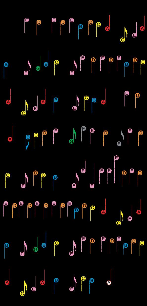 Easy beginning violin & fiddle sheet music