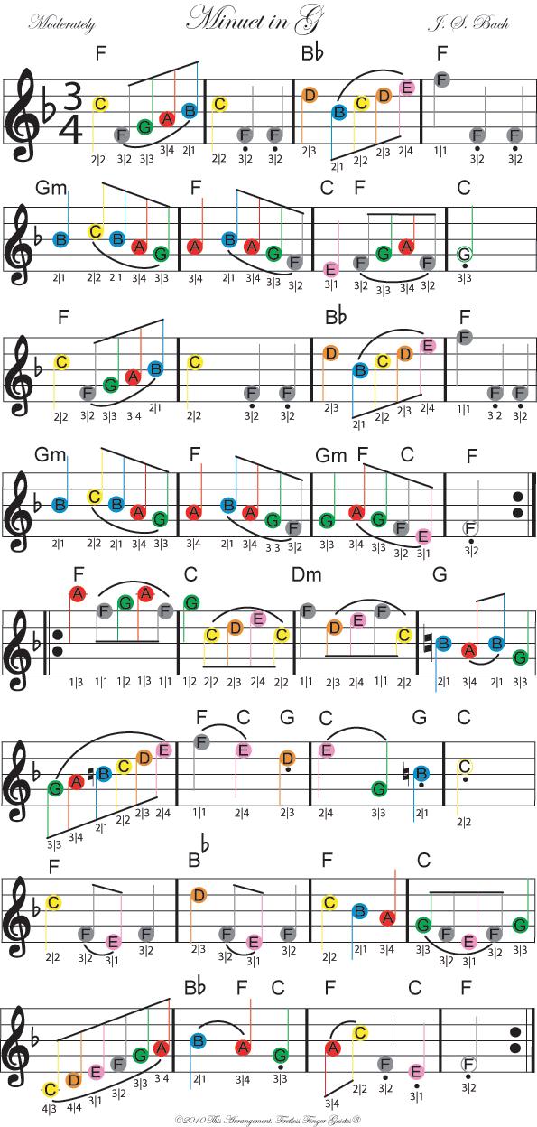 Lyric scarborough fair lyrics and sheet music : Easy beginning violin & fiddle sheet music