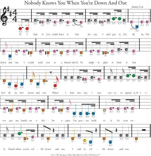 color coded violin sheet music for nobody knows you when you're down and out