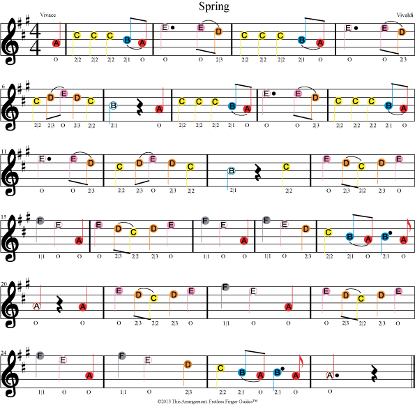 color coded easy violin sheet music for spring