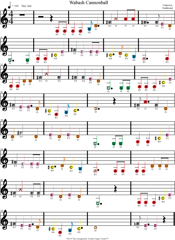 color coded violin sheet music for wabash cannonball